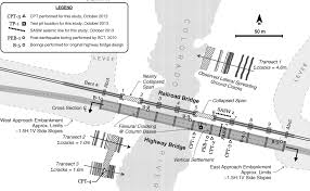 case study of parallel bridges affected by liquefaction and
