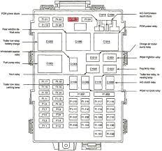 03 f250 fuse box wiring diagram shrutiradio
