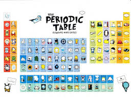 The Periodic Table Of Elements Periodic Table Of Elements The Periodic Table Elements With Style