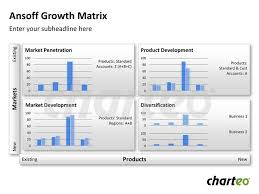 10 best ansoff matrix template by ex mckinsey consultants images