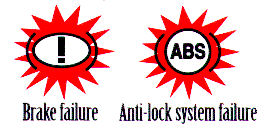 What Does It Mean When Your Brake Light Comes On What You Should Know About Anti Lock Braking System Abs
