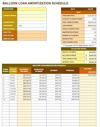 personal loan amortization table auto amortization schedule excel spreadsheet formula excel personal