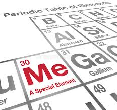 what ability did the periodic table have me special element periodic table unique different confidence stock