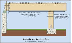 cantilevered deck the word decks the ashi reporter inspection news views from