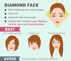 hairstyles short on an angle towards face and back the ultimate hairstyle guide for your face shape diamond face