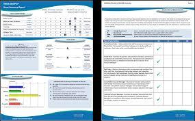 employee assessment employee assessment solutions employment