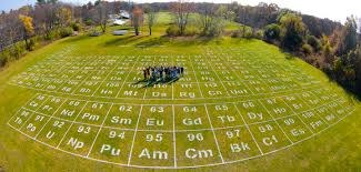 who developed modern periodic table the table on a field at merrimack college measures 216 feet by 130