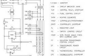 circuit board wiring diagram goodman pcbbf112s goodman furnace
