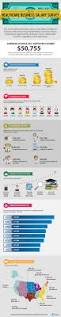 17 best images about nurse jobs for this potsie on pinterest