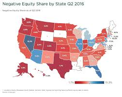 homeowners regain equity as home values trend upward new