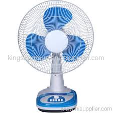 Desk Fan Small Desk Fan Small From China Manufacturer Kingsun Holding
