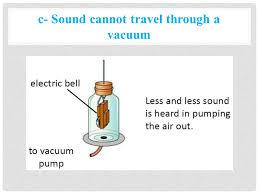 can sound travel through a vacuum images Ultrasound dr mervat mostafa ppt video online download jpg