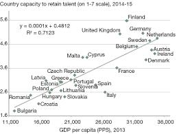 irish economy 2015 2014 facts innovation news the impact of horizon 2020 on innovation in europe intereconomics