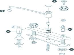moen kitchen faucets parts moen kitchen faucets parts diagram home design images