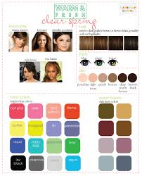 spring color color analysis 3 degrees of warm fresh