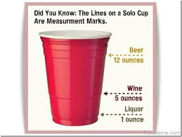 Red Solo Cup Meme - white people memes culture swap