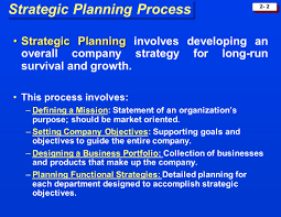 statement of purpose and objectives strategic planning and the marketing process ppt video online 2 strategic planning process