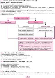 bureau etude assainissement branchements eau potable assainissement pdf