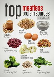 best 25 six pack nutrition ideas on pinterest six pack fitness