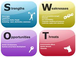 updated what is swot analysis how to do it for your startup
