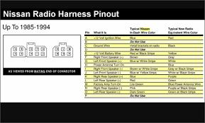 terrific 1996 nissan radio wiring diagram gallery wiring
