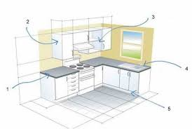 optimal kitchen layout artistic tag for kitchen vaasthu layout ideal layouts design