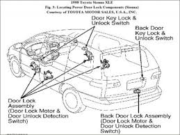 1998 toyota sienna power door locks electrical problem 1998