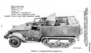 army vehicles wwii us vehicle illustrations