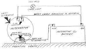 saturn l300 alternator wiring diagram saturn wiring diagram for cars