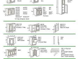 Kitchen Cabinet Size Chart Strikingly Ideas Standard Kitchen Cabinet Dimensions Incredible