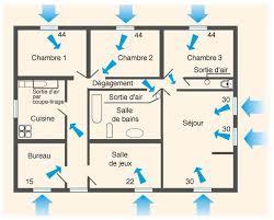 norme gaz cuisine ventilation générale et permanente des immeubles avec appareils gaz