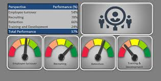 excel human resources kpi scorecard excel dashboards pinterest