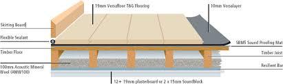 floating floor thickness on floor regarding floating floors