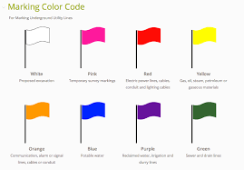 what do those colored flags mean the texas811 org blog