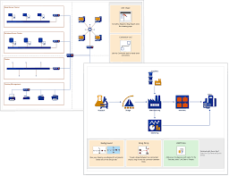 the new visio is here u2014work visually office blogs