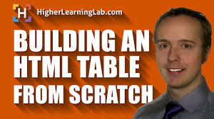 Html Table Header Row Create An Html Table From Scratch Including Header Row Colspan