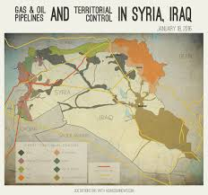 Gas Map U0026 Oil Pipelines And Territorial Control In Syria Iraq Infographics