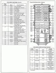 1998 ford explorer fuse diagram 2010 ford explorer fuse box diagram 2010 wiring diagrams collection