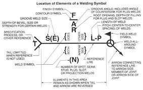 How To Read Dimensions Welding Symbols An Introduction To Reading Drawings