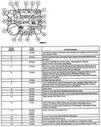 solved 2000 mercury sable fuse diagram fixya