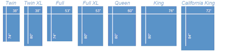 Twin Bed Vs Double Bed Hotel Double Bed Size Vs Queen