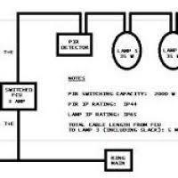 wiring downlights bathroom yondo tech