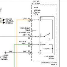 2000 gmc jimmy fuel pump electrical electrical problem 2000 gmc