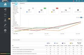 seo report template new features in awr cloud redesigned seo reports for your best ranking pages we have put together detailed seo metrics calculated for each url you can compare your visibility score the number of ranked