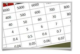 free worksheets place value worksheets ks3 free math