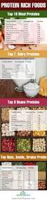 45 best nutrition and health images on pinterest healthy food