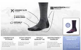 smartwool phd ski light pattern socks smartwool phd socks socksforliving com