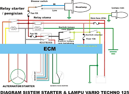 bahas kelistrikan wiring harness part2 diy4all