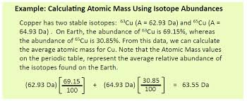 Isotope Periodic Table Ch105 Chapter 2 Atoms Elements And The Periodic Table Chemistry