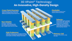 the technology analyzing intel micron 3d xpoint the next